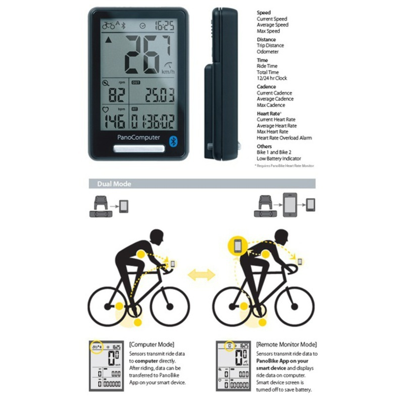 TOPEAK PanoComputer Bluetooth Smart Cycle Computer TPB-C01B