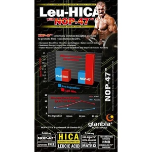 Amix Leu-HICA™with NOP- 47™ 450g